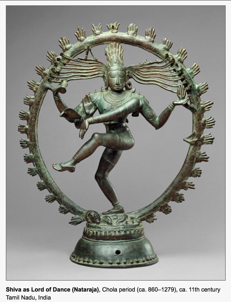 Shiva Hindu God of Endings